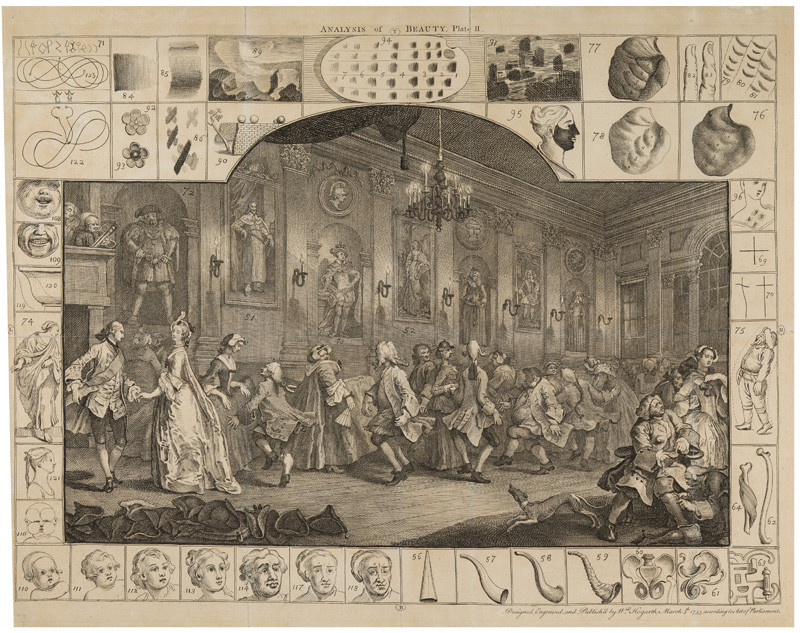 William Hogarth - engraver, William Hogarth - inventor - The Analysis of Beauty, plate 2